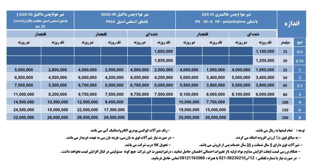 لیست قیمت شیر هوا